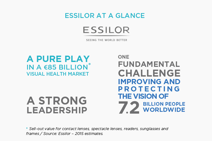 Essilor at a glance