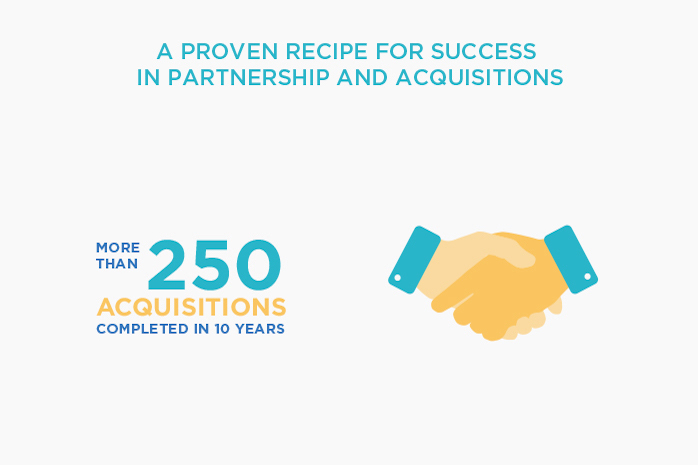 Partnership and acquisitions